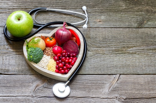 Voedingsconcepten