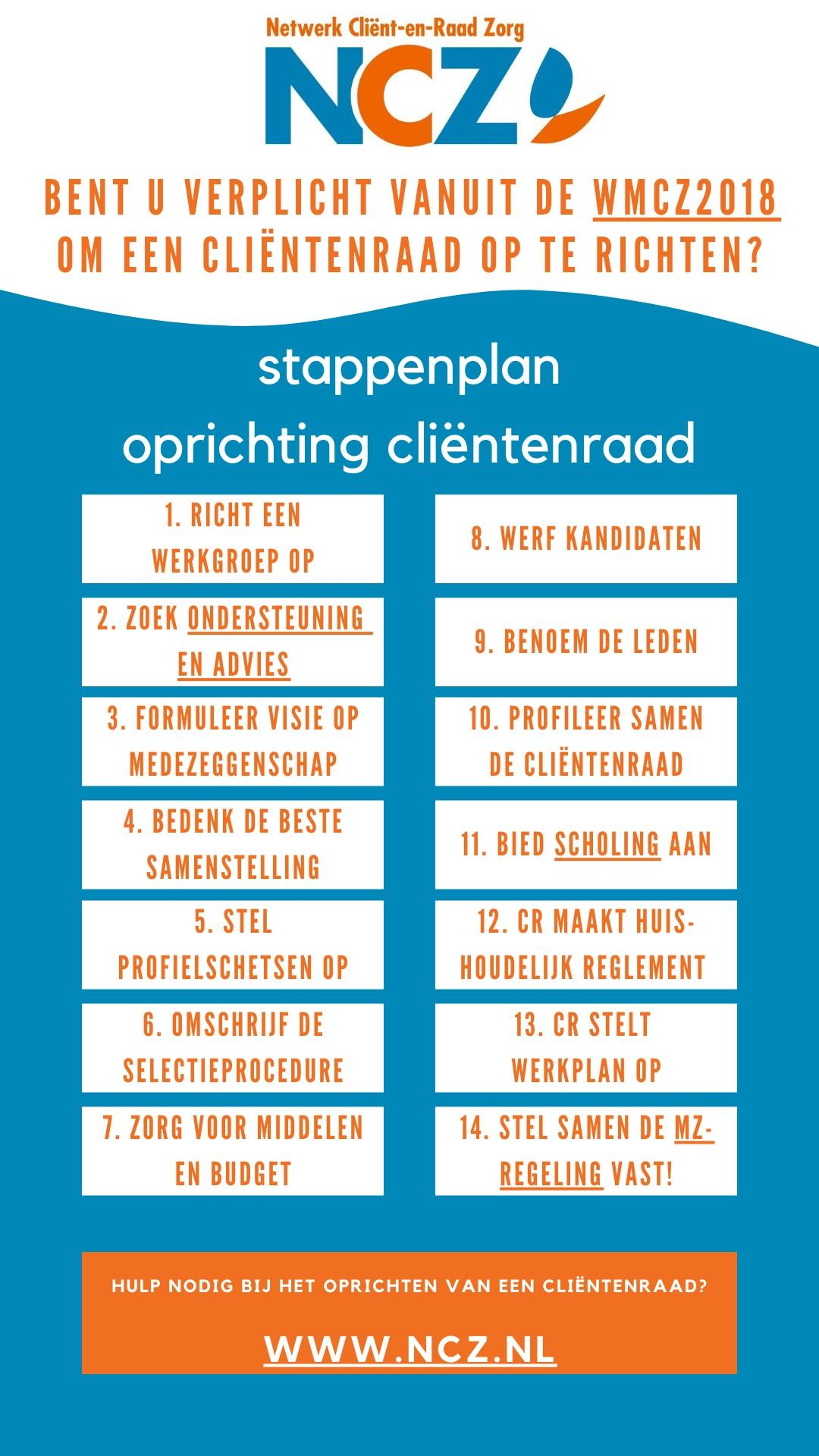 Eenvoudig stappenplan oprichten cliëntenraad