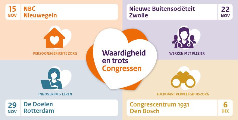 Save the date: Waardigheid en trots Congressen – najaar 2021
